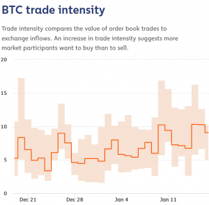 Watch Grayscale Bitcoin Inflows for the USD 40K Breakout Signs - JPMorgan 104