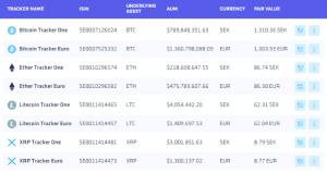 Investir dans les cryptomonnaies avec des trackers (ETF) 103