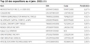 Investir dans les cryptomonnaies avec des trackers (ETF) 104