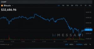 Le prix du Bitcoin et de l'Ether à la baisse 102