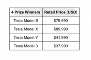 Win a Tesla Car by Trading on Crypto.com, Buy Crypto with 0% Fees for 30 Days 101