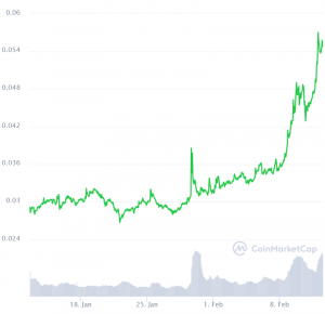Justin Sun Incites SEC With Tron Shilling After Suffering USD 8m GameStop Loss 102