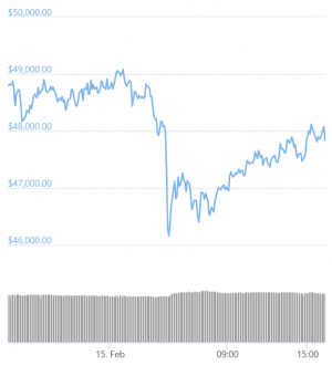 USD 1.9B  Liquidated As Overexuberant Crypto Traders Get Overleveraged 103