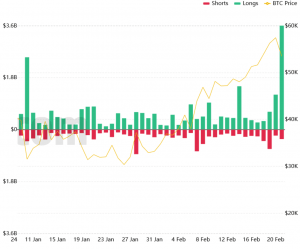 Overleveraged Crypto Traders Lost USD 2B In One Hour, Binance Leads Again 103