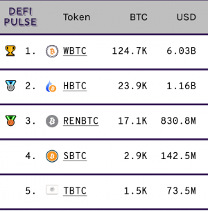 DeFi On Bitcoin To Grow In The Shadow Of Ethereum 104