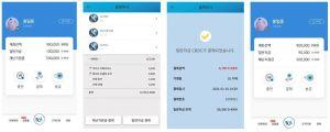 LG et la banque coréenne Shinhan dévoilent leur plateforme de CBDC 102