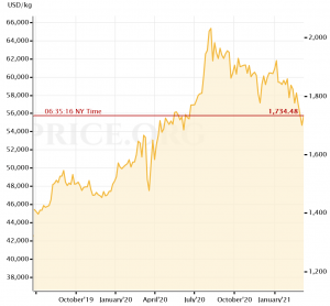BlackRock Says Gold Bites the Dust as It Eyes Bitcoin 102
