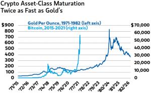 La banque d'investissement Morgan Stanley va proposer du Bitcoin à ses clients riches 102