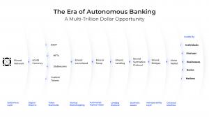 Elrond: en route vers la DeFi 2.0 et un système bancaire autonome 102