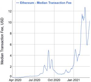 Ethereum accélère sa transition vers la Preuve d'Enjeu (POS) 102
