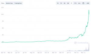 Theta: une blockchain pour le streaming 102