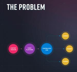 Theta: une blockchain pour le streaming 104