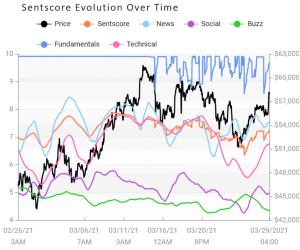 Thị trường tiền điện tử trượt dốc;  XRP thắng tuần 103