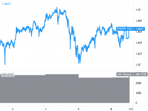 Bitcoin Shows Positive Signs Near USD 58K, XRP Rallies Above USD 0.70 101