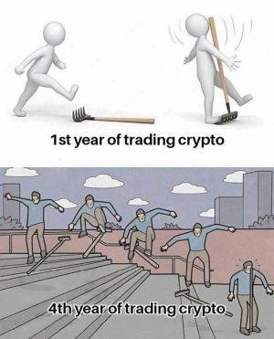Korrigeringar, förväntningar, retractions, BTCzations + 20 Crypto Jokes 103