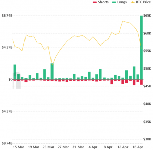 Almost USD 10 Billion Liquidated Amid Sunday Sell-off In Crypto Market 102