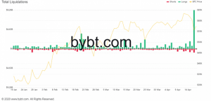 Revue crypto blockchain et Defi de la semaine du 19 avril 2021 102