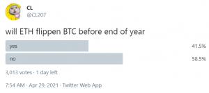j p morgan sveria padeda klientams prekybos bitcoin ateities sandorius