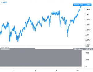 punte di mercato bitcoin)