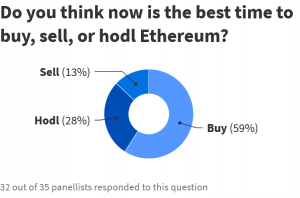 Traders Rotate From Bitcoin To Alts, While JPMorgan Sees Ether As Overvalued (UPDATED) 103