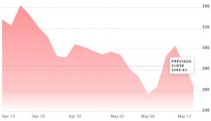 Coinbase veut plus d'utilisateurs sans réduire ses frais 102