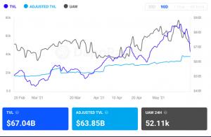 """La progression d'Ethereum (ETH) jusqu'au lancement de la mise à niveau """"London"""" 102"""