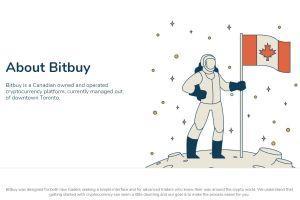Glada nyheter för kanadensiska handlare: BitBuy erbjuder en registreringsbonus 102