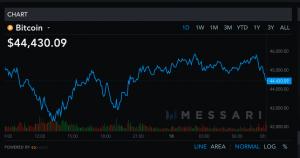 Les prix du Bitcoin (BTC) et de l'Ether (ETH) se redressent 102