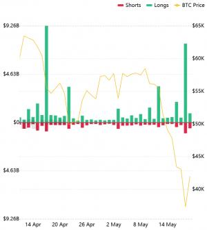 Flash Crash Post-Mortem: Overleveraged Crypto Gamblers Did It Again 102