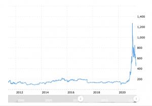 Michael Saylor : portrait de l'enthousiaste évangéliste de Bitcoin (BTC) 102