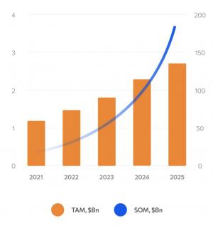 ColdStack: l'ère des Clouds décentralisés est arrivée 102