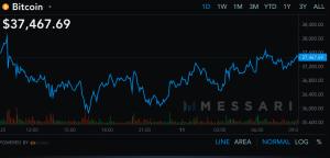 Un point sur le prix du Bitcoin, d'ETH et d'autres cryptomonnaies 102