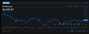 Un point sur le prix du Bitcoin, d'ETH et d'autres cryptomonnaies 103