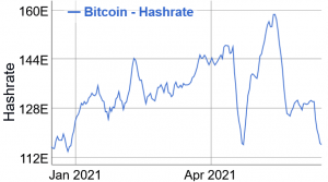 Bitcoin Miner Relocation Within China and Worst Case Scenario 103