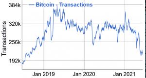 Relever ces 7 défis accélérerait l'adoption du Bitcoin (BTC) 102
