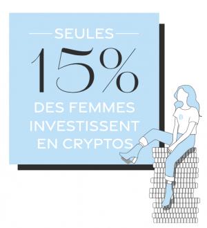 Coinhouse souhaite démocratiser l'accès au monde des cryptos et le rendre plus inclusif 103