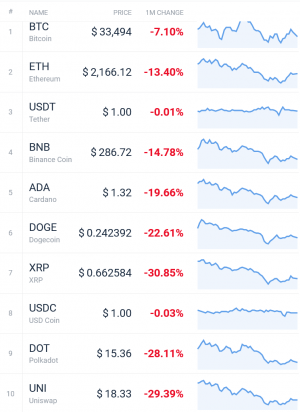 Coin Race: Top Winners/Losers of June, Q2 and First Half of 2021 102