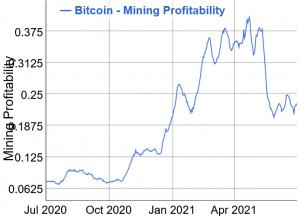 come il commercio bitcoin: td ameritrade piattaforme trading sicure