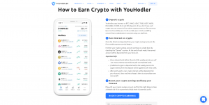 YouHodler: Earn from Your HODLing 102