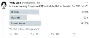 Confusion Over GBTC Unlocks Might Drive Bitcoin Bears Into a Bullish Ambush 102