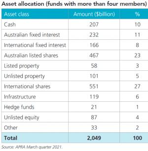 Australiska små och medelstora företag som fångar kryptovåg medan en ETF fungerar 102