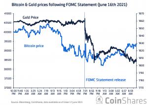 Bitcoin och inflation: förfaller till en verklig tillgång 106