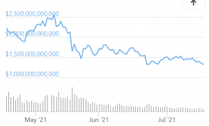 Bitcoin Shows Resilience Amid Global Political Pushback 102