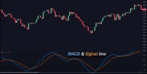 Trading cryptomonnaie: L'indicateur MACD permet de savoir quand acheter ou vendre du Bitcoin 103