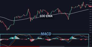 Trading cryptomonnaie: L'indicateur MACD permet de savoir quand acheter ou vendre du Bitcoin 106