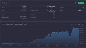 Nhà quản lý chiến lược đầu tư kiếm được 1 triệu USD cho người theo dõi trong Feat 101 mới nhất