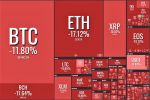 What's Going On in the Crypto Market?