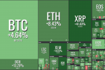 Green Friday for the Crypto Market