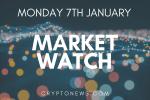 Bitcoin und Litecoin starten Rallye, Altcoins könnte bald folgen