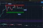 Trading: un point sur le marché du Bitcoin au 23 juin 2020